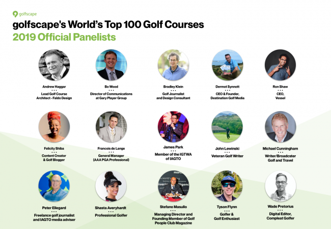 Top 100 Official Panelists